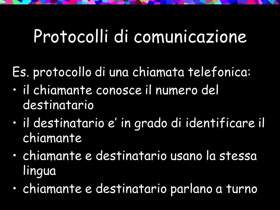 Protocolli di comunicazione Es. protocollo di una chiamata telefonica: il chiamante conosce il numero del destinatario il destinatario e' in grado di