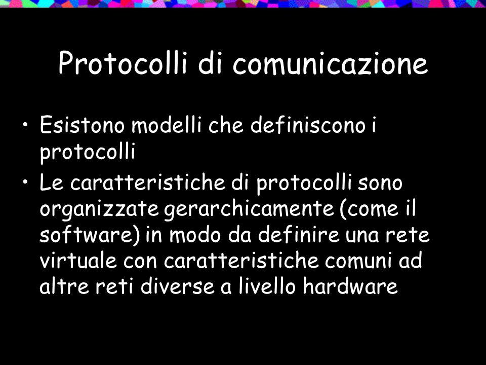 Protocolli di comunicazione Esistono modelli che definiscono i protocolli Le caratteristiche di protocolli sono organizzate gerarchicamente (come il s