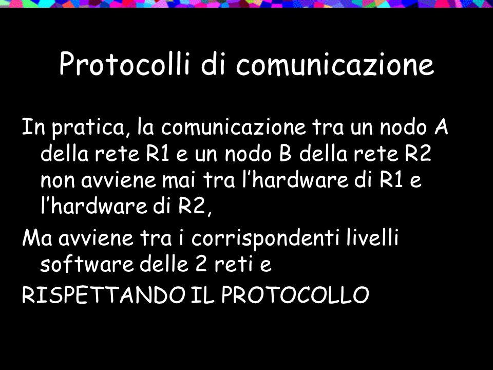 Protocolli di comunicazione In pratica, la comunicazione tra un nodo A della rete R1 e un nodo B della rete R2 non avviene mai tra l'hardware di R1 e