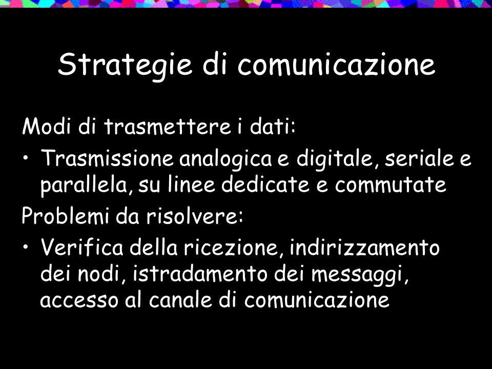 Strategie di comunicazione Modi di trasmettere i dati: Trasmissione analogica e digitale, seriale e parallela, su linee dedicate e commutate Problemi