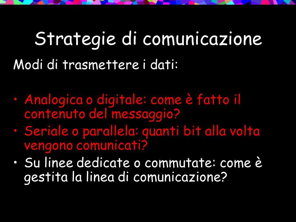 Strategie di comunicazione Modi di trasmettere i dati: Analogica o digitale: come è fatto il contenuto del messaggio? Seriale o parallela: quanti bit