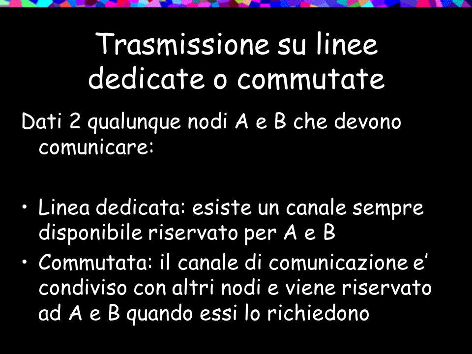 Trasmissione su linee dedicate o commutate Dati 2 qualunque nodi A e B che devono comunicare: Linea dedicata: esiste un canale sempre disponibile rise