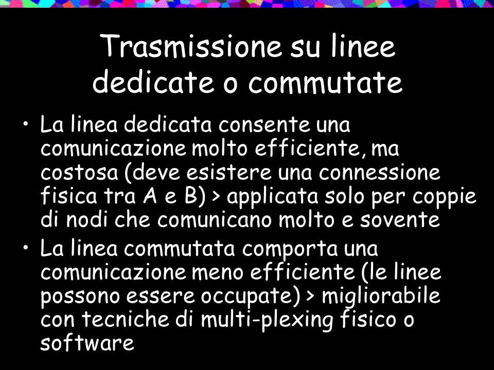 Trasmissione su linee dedicate o commutate La linea dedicata consente una comunicazione molto efficiente, ma costosa (deve esistere una connessione fi