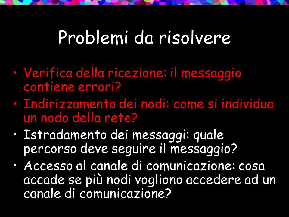 Problemi da risolvere Verifica della ricezione: il messaggio contiene errori? Indirizzamento dei nodi: come si individua un nodo della rete? Istradame