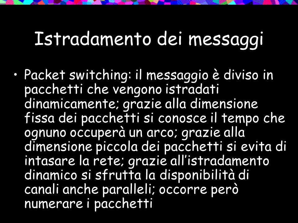 Istradamento dei messaggi Packet switching: il messaggio è diviso in pacchetti che vengono istradati dinamicamente; grazie alla dimensione fissa dei p