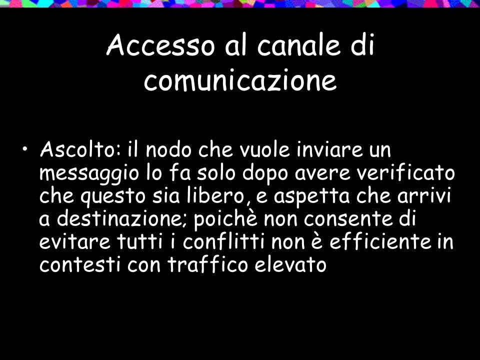 Accesso al canale di comunicazione Ascolto: il nodo che vuole inviare un messaggio lo fa solo dopo avere verificato che questo sia libero, e aspetta c
