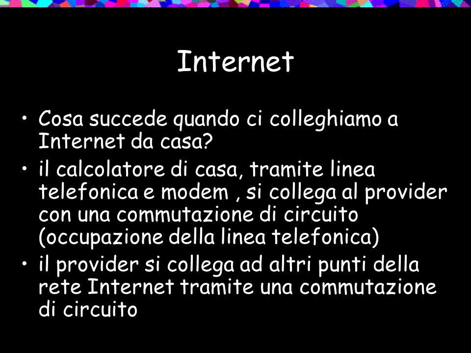 Internet Cosa succede quando ci colleghiamo a Internet da casa? il calcolatore di casa, tramite linea telefonica e modem, si collega al provider con u