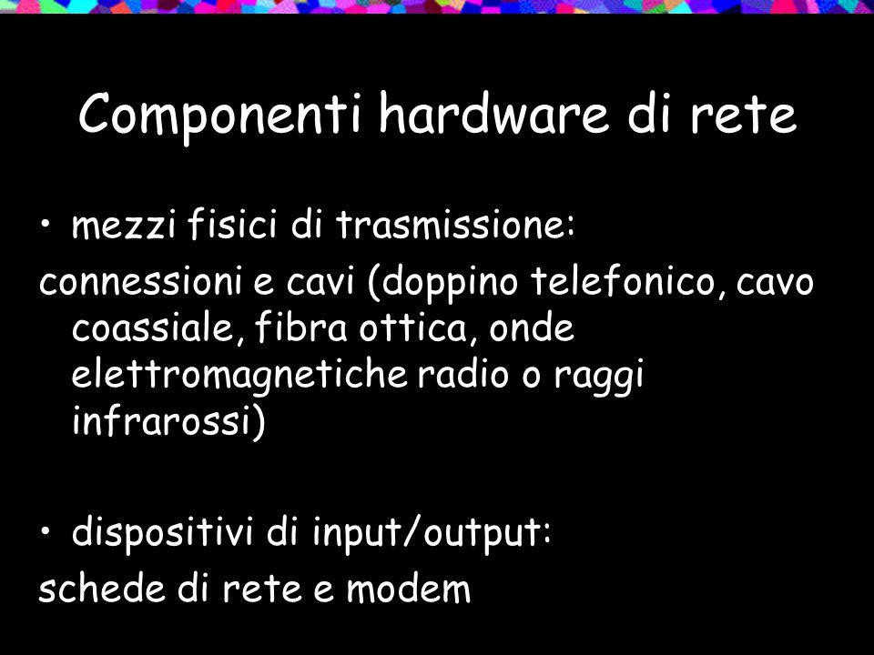 Componenti hardware di rete mezzi fisici di trasmissione: connessioni e cavi (doppino telefonico, cavo coassiale, fibra ottica, onde elettromagnetiche
