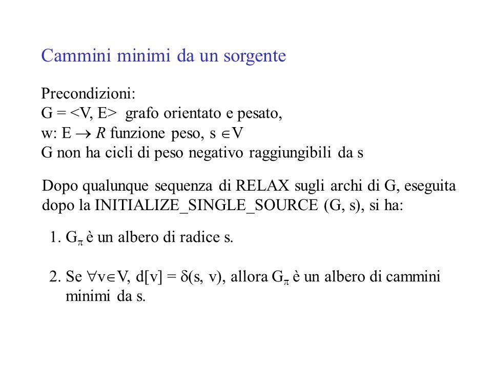 Se riusciamo ad individuare una strategia per effettuare le RELAX in modo da assicurare la condizione d[v] =  (s, v),  v  V abbiamo risolto il problema di costruire un albero di cammini minimi da s.
