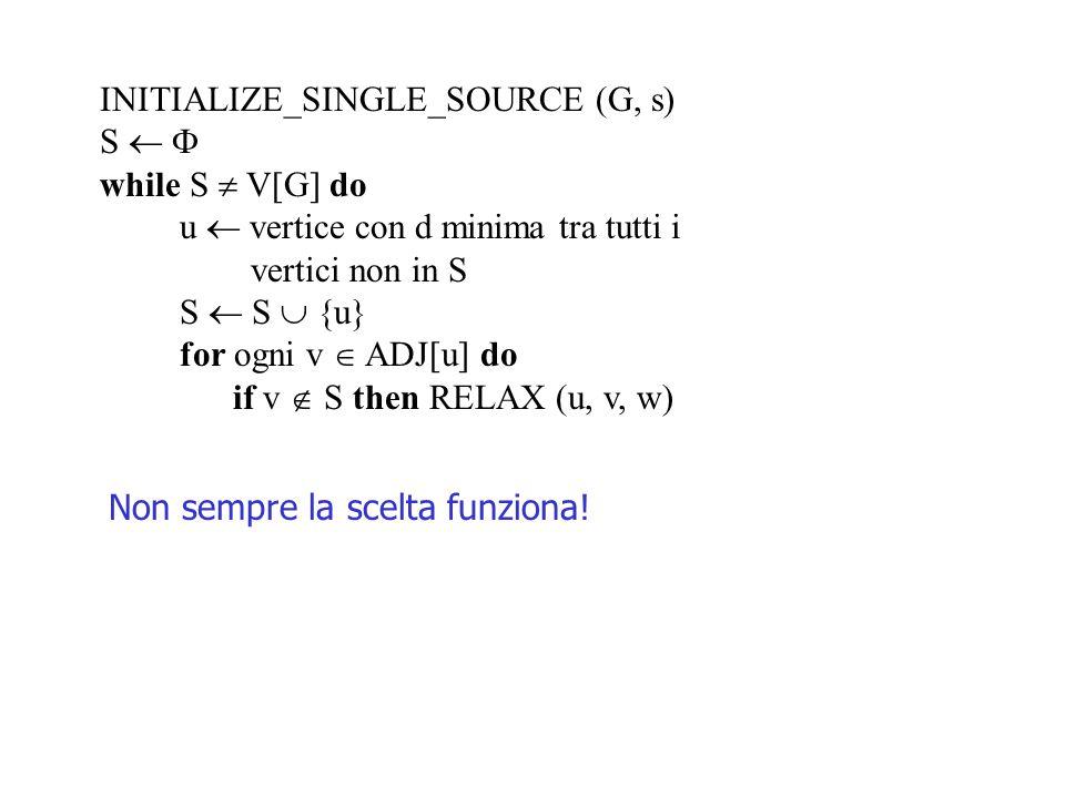 A B D C E 2 5 23 -3 1 Ad esempio: