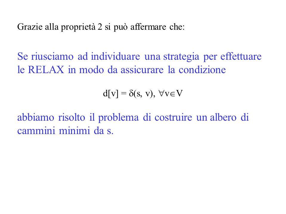 fare su tutti gli archi del grafo un numero di RELAX sufficiente ad assicurare la condizione.