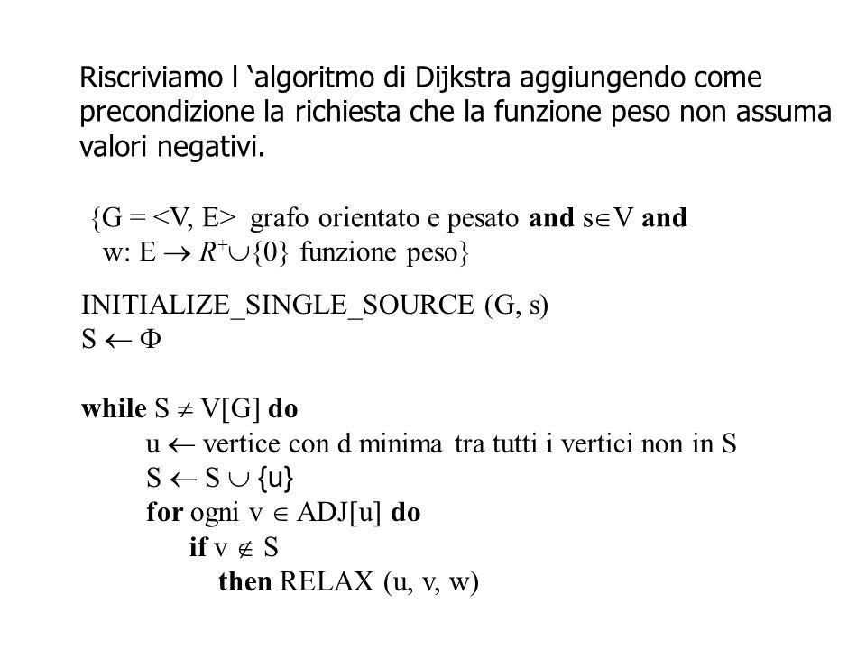 Coda con priorità {G = grafo orientato e pesato and s  V and w: E  R +  {0} funzione peso} INITIALIZE_SINGLE_SOURCE (G, s) S   while S  V[G] do u  vertice con d minima tra tutti i vertici non in S S  S  {u} for ogni v  ADJ[u] do if v  S then RELAX (u, v, w)
