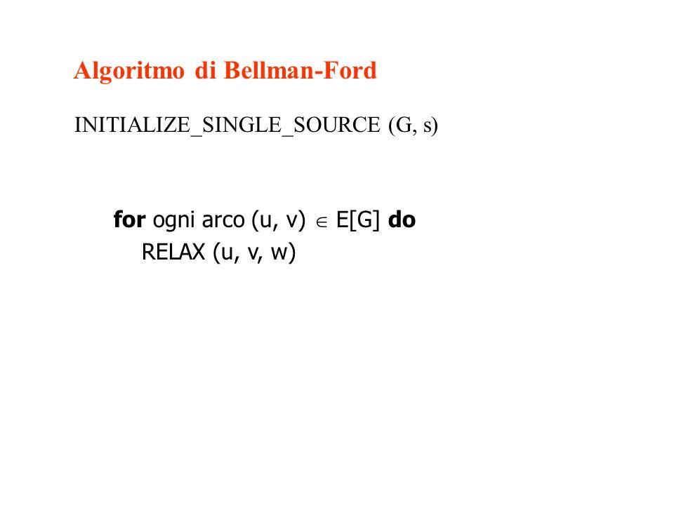 Algoritmo di Bellman-Ford for i = 1 to .