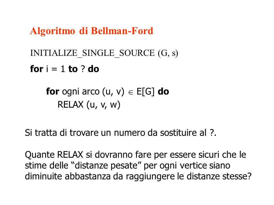 Ricordiamo una proprietà delle RELAX Se s u v e` un cammino minimo da s a v, allora: {d[u] =  (s, u)} RELAX (u, v, w) {d[v] =  (s, v)}