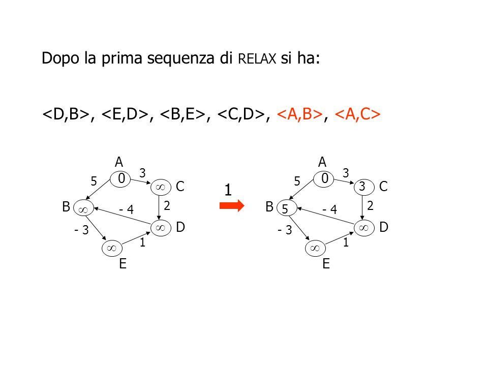 A B D C E 3 5 2 - 4 - 3 1 0 5 3  ,,,,,