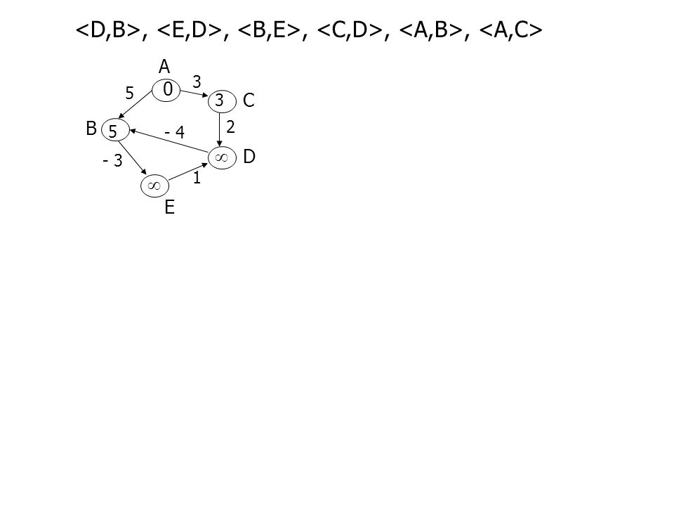 A B D C E 3 5 2- 4 - 3 1 0 5 3 5 2 A B D C E 3 5 2 - 4 - 3 1 0 5 3  ,,,,, 2