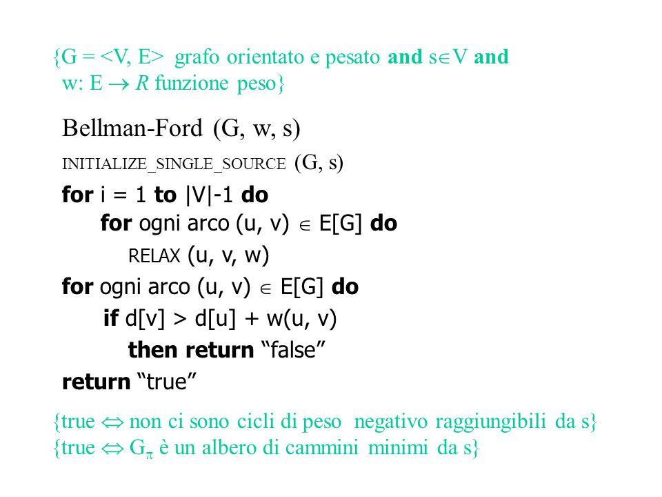 {G = grafo orientato e pesato and s  V and w: E  R funzione peso} Bellman-Ford (G, w, s) INITIALIZE_SINGLE_SOURCE (G, s) for i = 1 to |V|-1 do for o