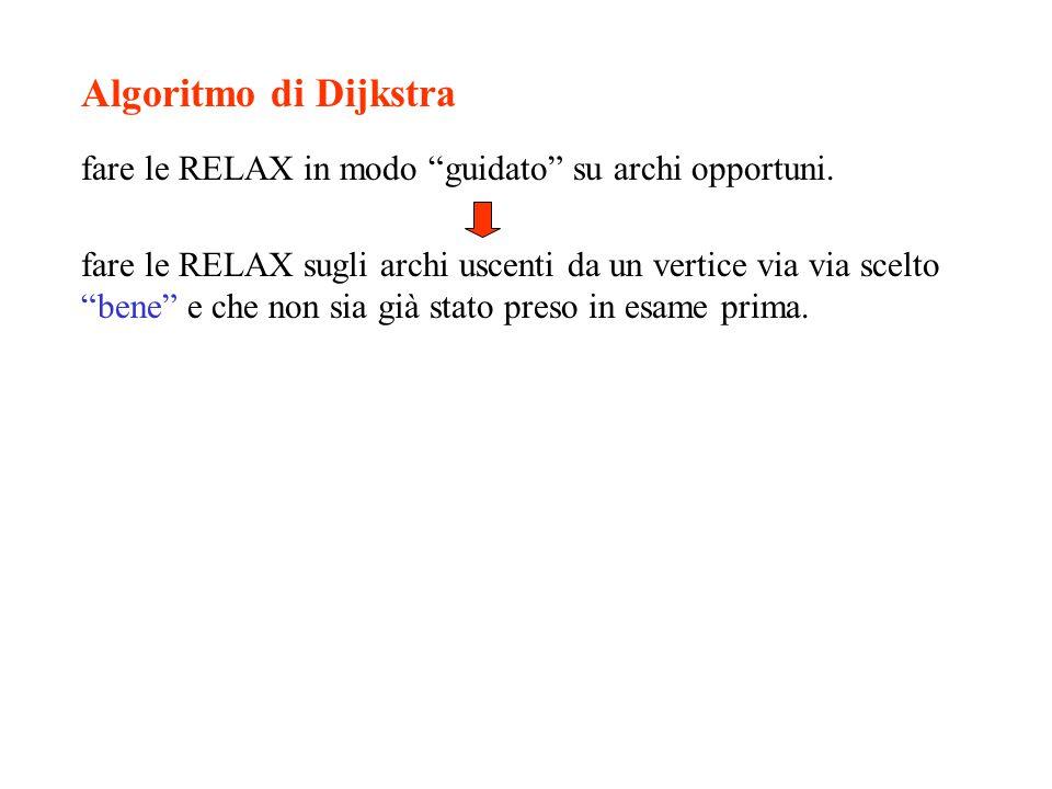 Algoritmo di Dijkstra fare le RELAX in modo guidato su archi opportuni.