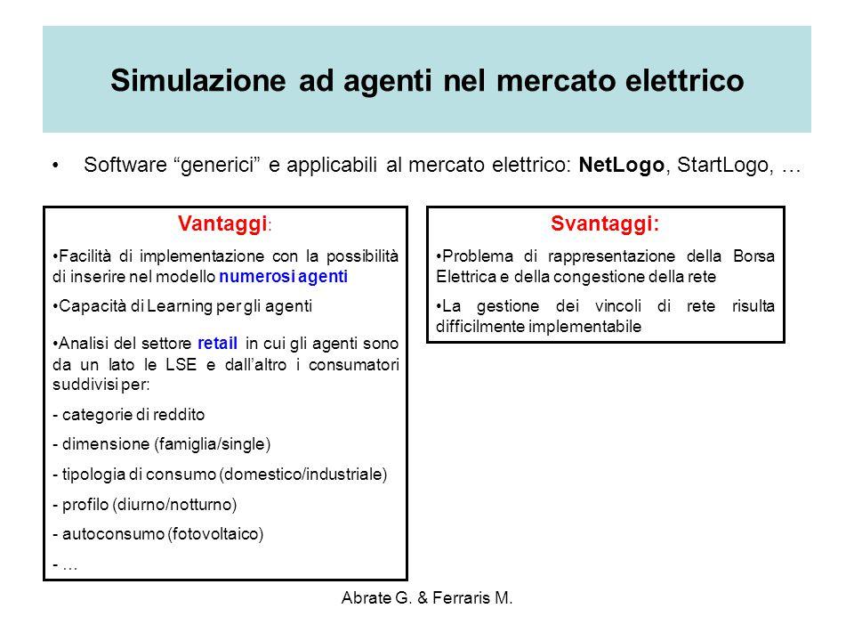 Abrate G.& Ferraris M.