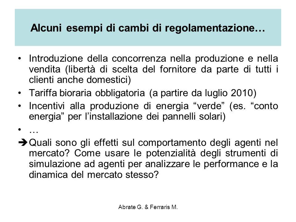 Abrate G. & Ferraris M.