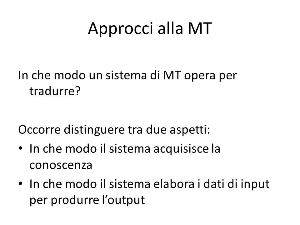 Approcci alla MT In che modo un sistema di MT opera per tradurre.