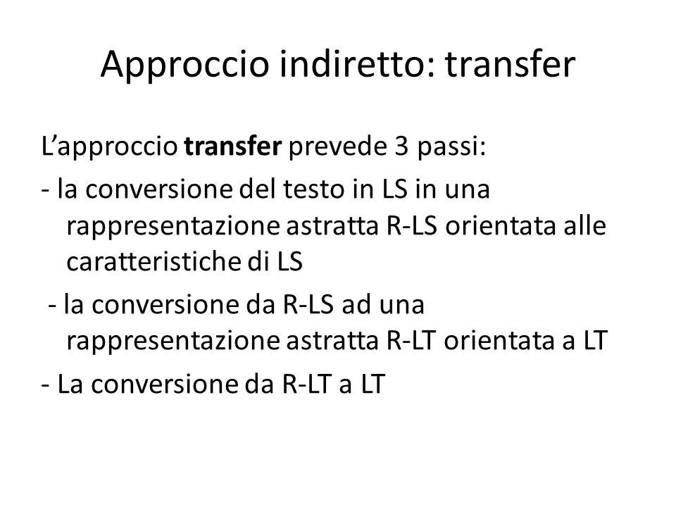 Approccio indiretto: transfer L'approccio transfer prevede 3 passi: - la conversione del testo in LS in una rappresentazione astratta R-LS orientata alle caratteristiche di LS - la conversione da R-LS ad una rappresentazione astratta R-LT orientata a LT - La conversione da R-LT a LT