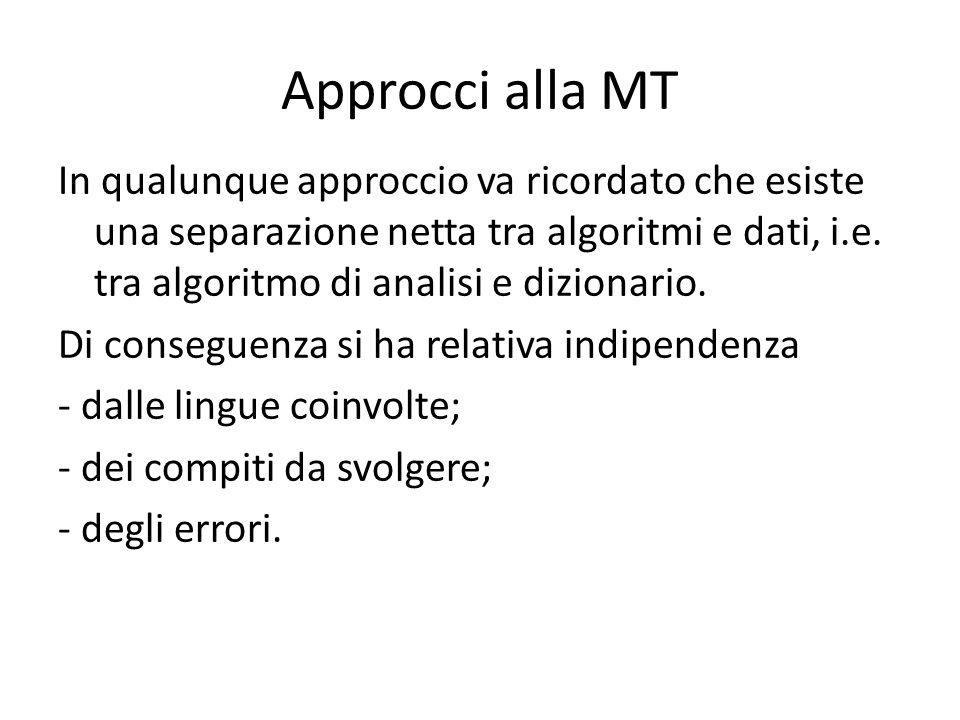 Approcci alla MT In qualunque approccio va ricordato che esiste una separazione netta tra algoritmi e dati, i.e.