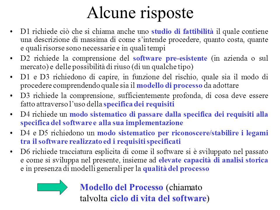 Alcune risposte D1 richiede ciò che si chiama anche uno studio di fattibilità il quale contiene una descrizione di massima di come s'intende procedere