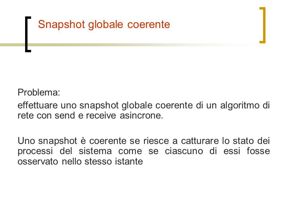 Snapshot globale coerente Problema: effettuare uno snapshot globale coerente di un algoritmo di rete con send e receive asincrone. Uno snapshot è coer