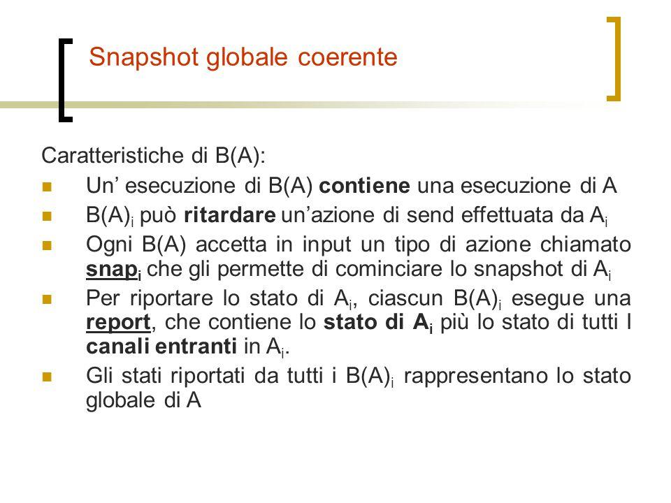 Snapshot globale coerente Caratteristiche di B(A): Un' esecuzione di B(A) contiene una esecuzione di A B(A) i può ritardare un'azione di send effettua