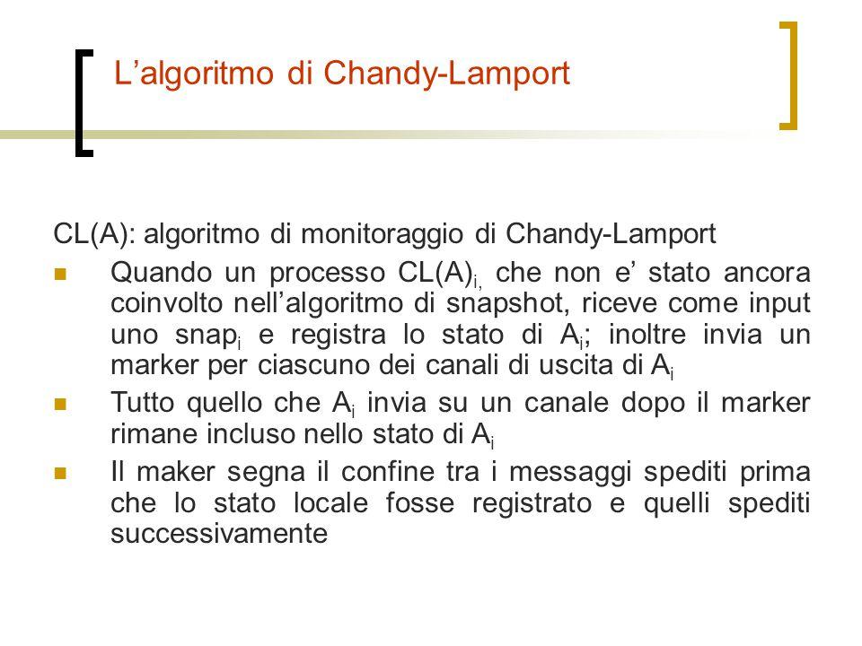 L'algoritmo di Chandy-Lamport CL(A): algoritmo di monitoraggio di Chandy-Lamport Quando un processo CL(A) i, che non e' stato ancora coinvolto nell'al