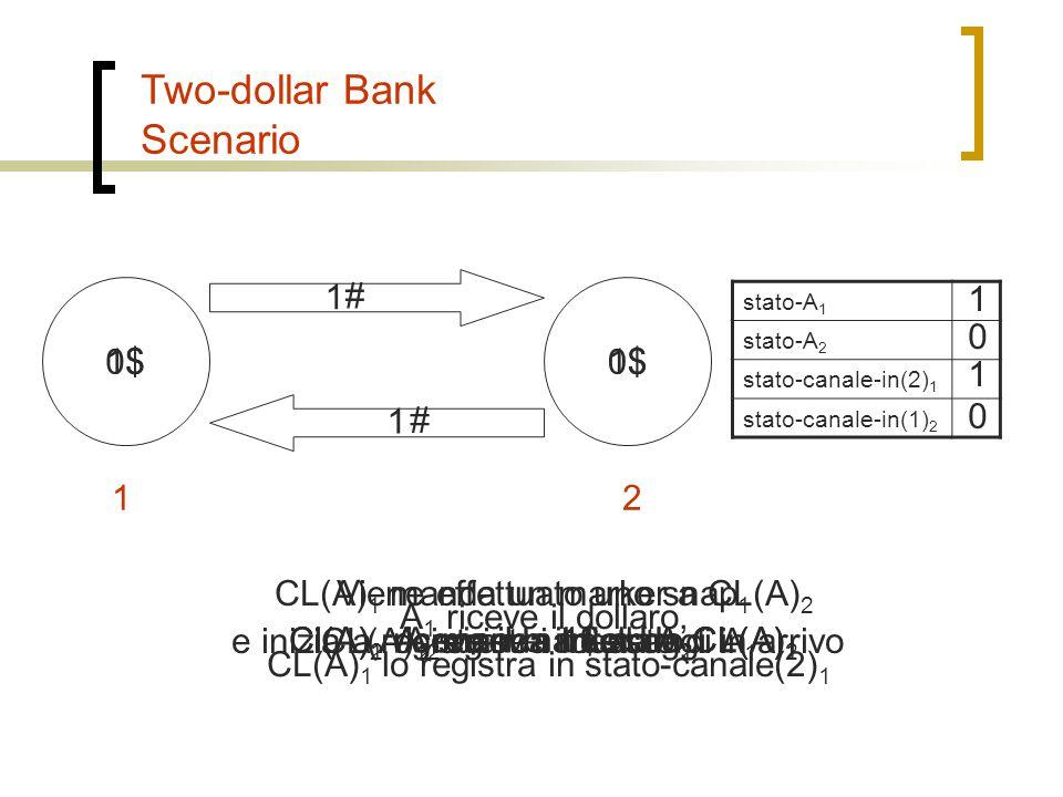 Two-dollar Bank Scenario CL(A) 1 manda un marker a CL(A) 2 e inizia a registrare i messaggi in arrivo # 1 12 Viene effettuato uno snap 1 CL(A) 1 regis