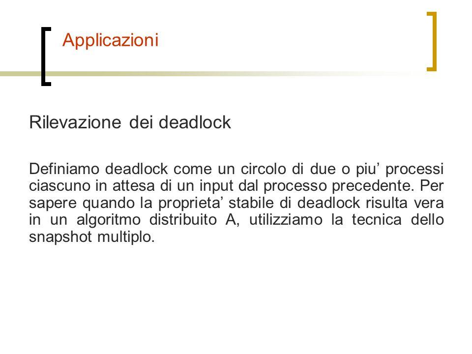 Applicazioni Rilevazione dei deadlock Definiamo deadlock come un circolo di due o piu' processi ciascuno in attesa di un input dal processo precedente