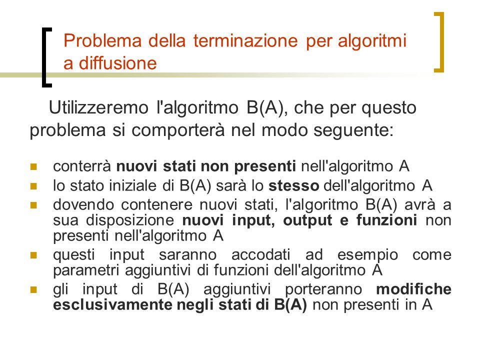 Problema della terminazione per algoritmi a diffusione Nel 1980 Dijkstra e Scholten proposero un schema per la soluzione di questo problema.