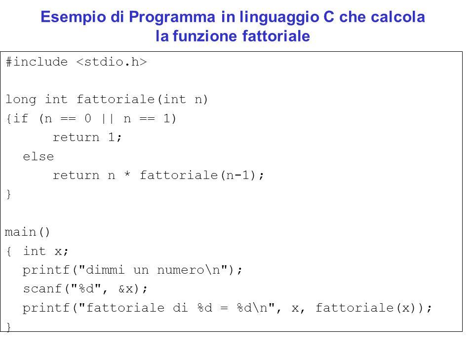 Esempio di Programma in linguaggio C che calcola la funzione fattoriale #include long int fattoriale(int n) {if (n == 0 || n == 1) return 1; else retu
