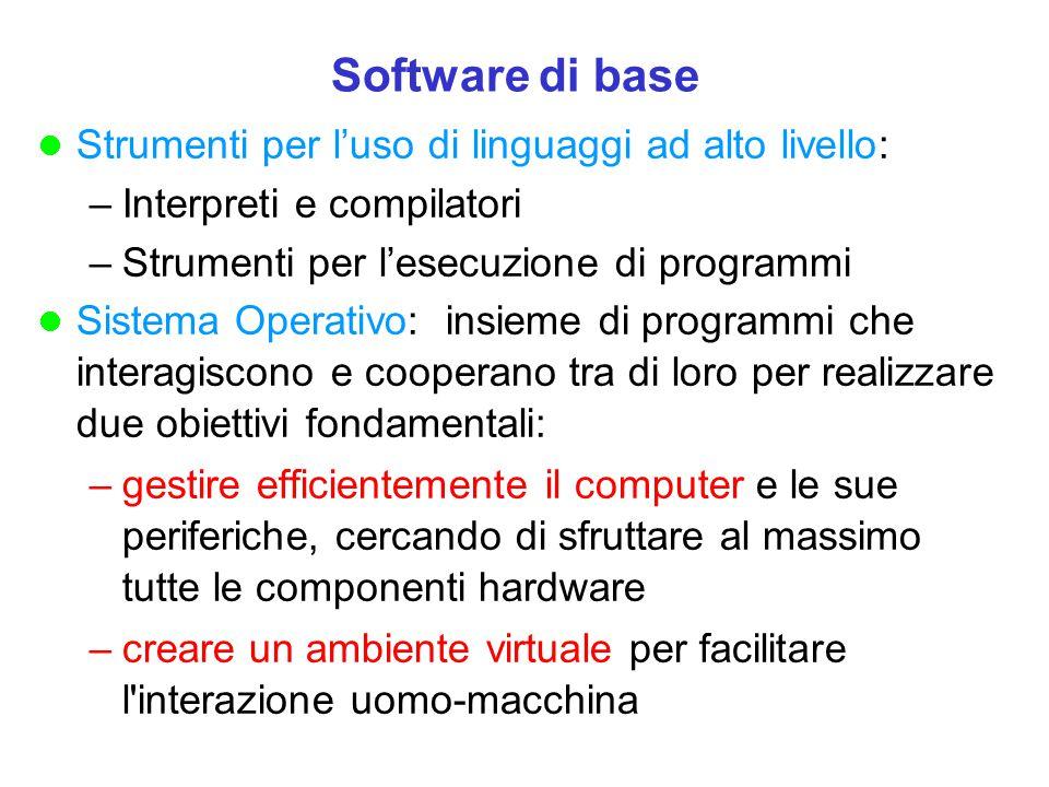 Software di base Strumenti per l'uso di linguaggi ad alto livello: –Interpreti e compilatori –Strumenti per l'esecuzione di programmi Sistema Operativ