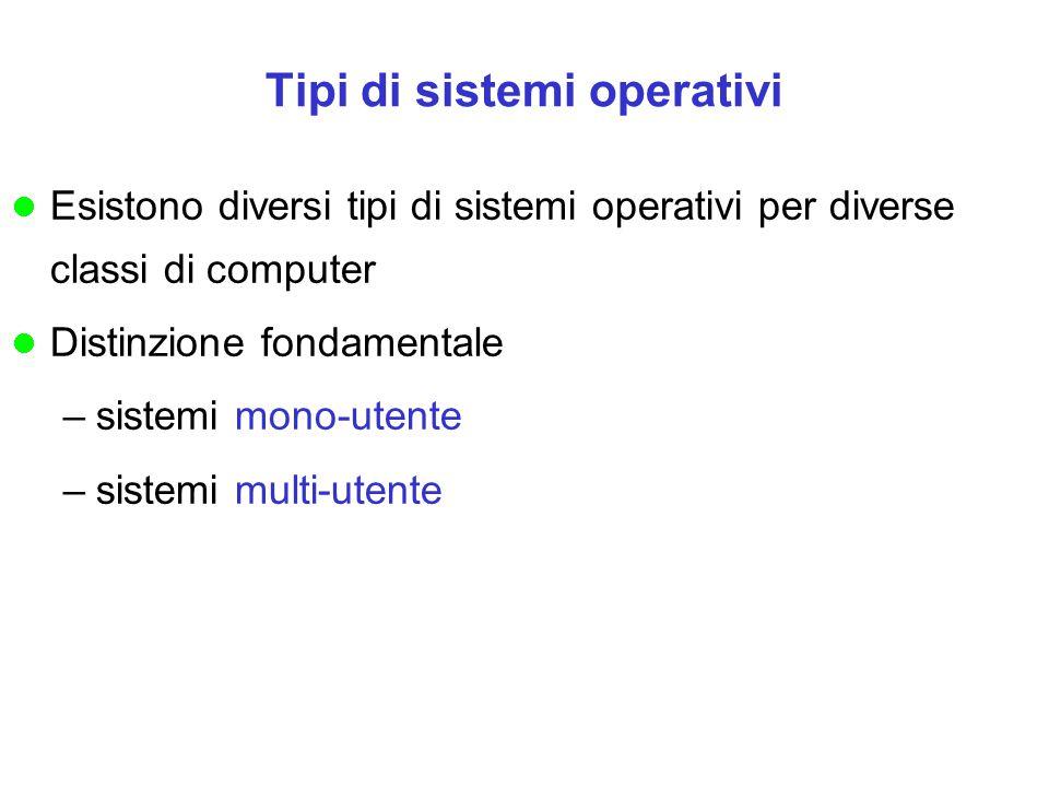 Tipi di sistemi operativi Esistono diversi tipi di sistemi operativi per diverse classi di computer Distinzione fondamentale –sistemi mono-utente –sis