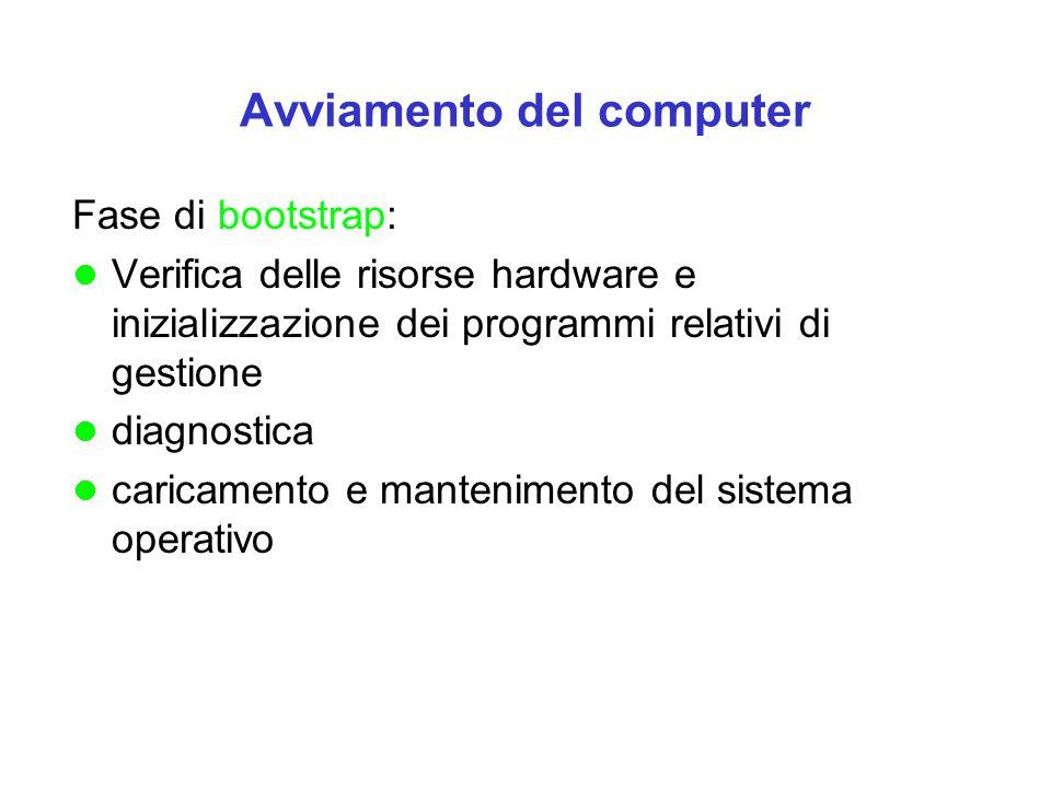 Avviamento del computer Fase di bootstrap: Verifica delle risorse hardware e inizializzazione dei programmi relativi di gestione diagnostica caricamen