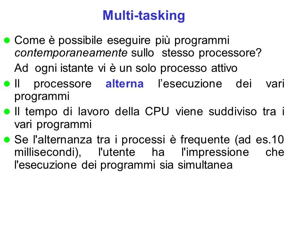 Multi-tasking Come è possibile eseguire più programmi contemporaneamente sullo stesso processore? Ad ogni istante vi è un solo processo attivo Il proc