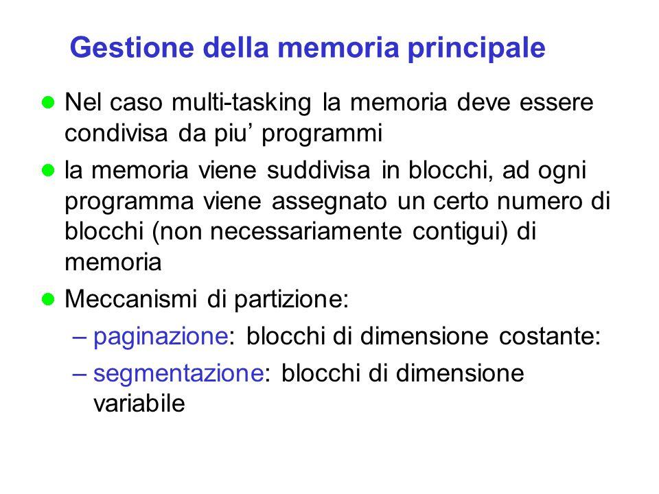 Gestione della memoria principale Nel caso multi-tasking la memoria deve essere condivisa da piu' programmi la memoria viene suddivisa in blocchi, ad