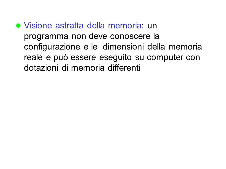Visione astratta della memoria: un programma non deve conoscere la configurazione e le dimensioni della memoria reale e può essere eseguito su compute