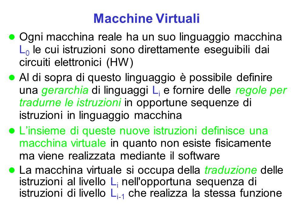 Macchine Virtuali Ogni macchina reale ha un suo linguaggio macchina L 0 le cui istruzioni sono direttamente eseguibili dai circuiti elettronici (HW) A