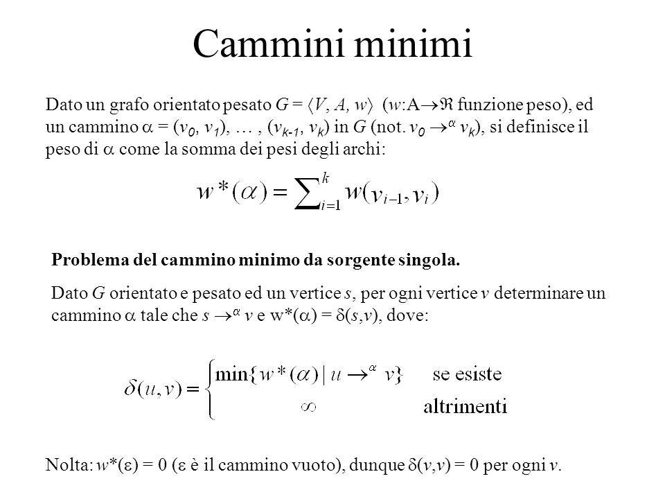 Cammini minimi Dato un grafo orientato pesato G =  V, A, w  (w:A  funzione peso), ed un cammino  = (v 0, v 1 ), …, (v k-1, v k ) in G (not. v 0 