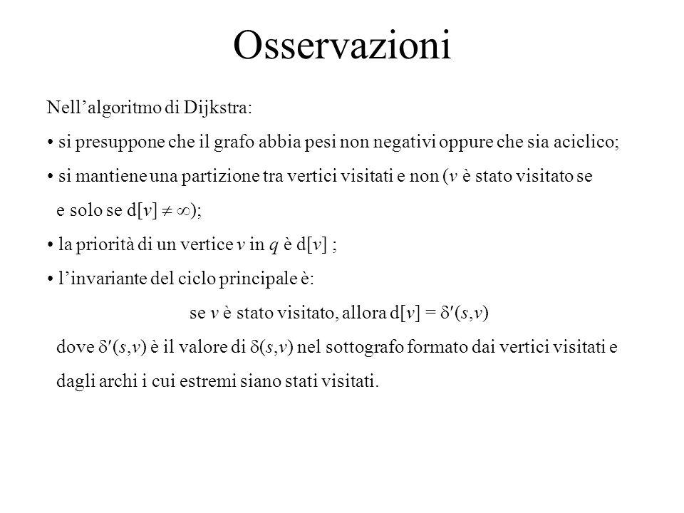 Osservazioni Nell'algoritmo di Dijkstra: si presuppone che il grafo abbia pesi non negativi oppure che sia aciclico; si mantiene una partizione tra ve