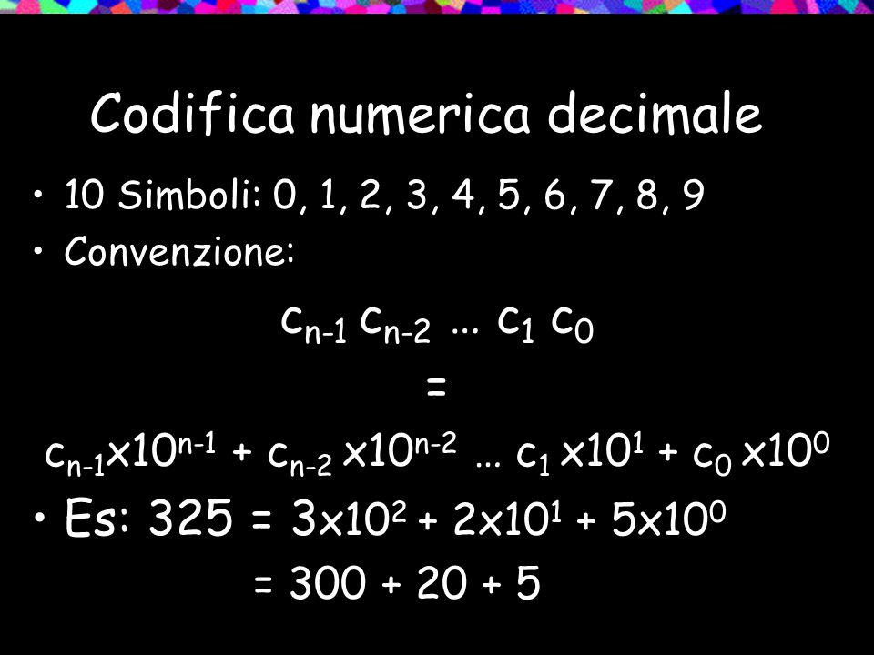 Codifica numerica decimale 10 Simboli: 0, 1, 2, 3, 4, 5, 6, 7, 8, 9 Convenzione: c n-1 c n-2 … c 1 c 0 = c n-1 x10 n-1 + c n-2 x10 n-2 … c 1 x10 1 + c
