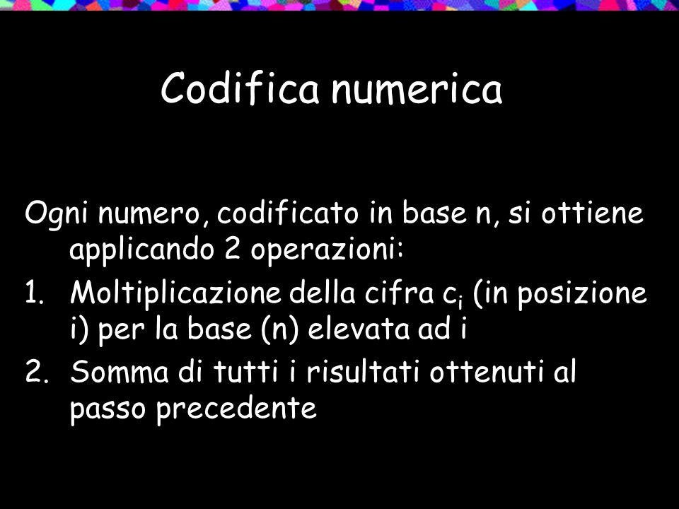 Codifica numerica Ogni numero, codificato in base n, si ottiene applicando 2 operazioni: 1.Moltiplicazione della cifra c i (in posizione i) per la bas