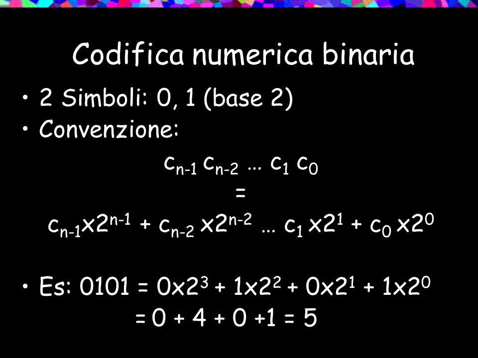 Codifica numerica binaria 2 Simboli: 0, 1 (base 2) Convenzione: c n-1 c n-2 … c 1 c 0 = c n-1 x2 n-1 + c n-2 x2 n-2 … c 1 x2 1 + c 0 x2 0 Es: 0101 = 0