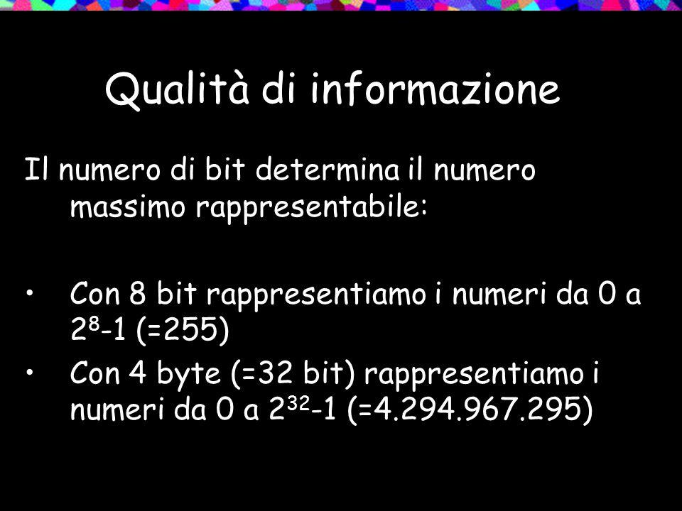 Qualità di informazione Il numero di bit determina il numero massimo rappresentabile: Con 8 bit rappresentiamo i numeri da 0 a 2 8 -1 (=255) Con 4 byt