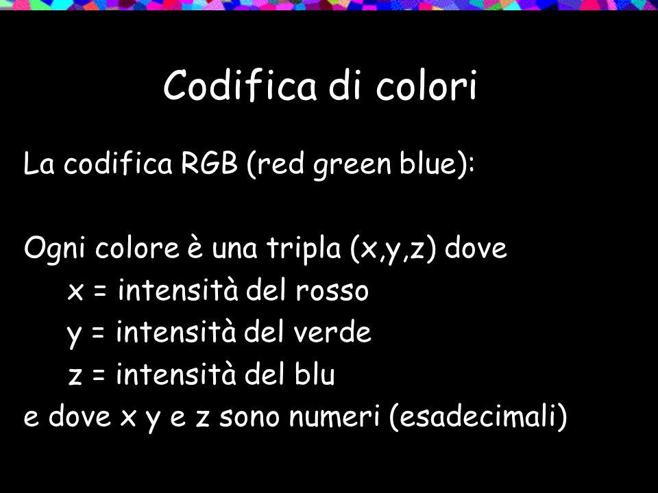 Codifica di colori La codifica RGB (red green blue): Ogni colore è una tripla (x,y,z) dove x = intensità del rosso y = intensità del verde z = intensi
