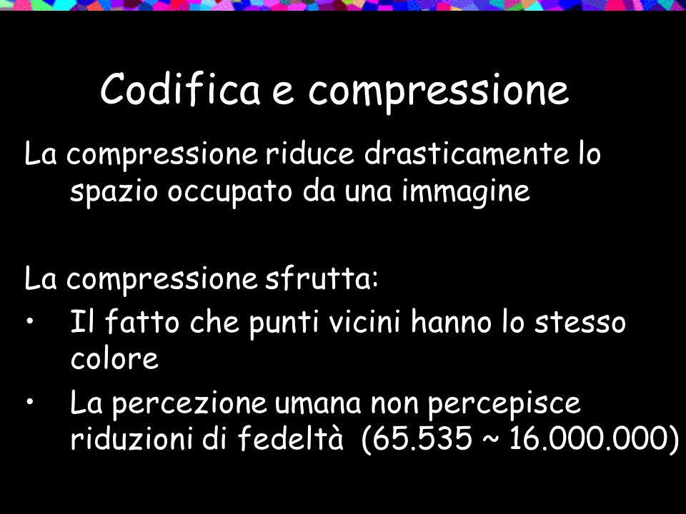 Codifica e compressione La compressione riduce drasticamente lo spazio occupato da una immagine La compressione sfrutta: Il fatto che punti vicini han